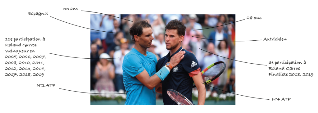 mespromenades-bensimon-dominic-thiem-vs-rafael-nadal-charte-points